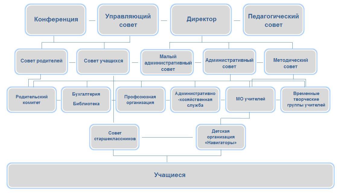 http://school2lipetsk.edu.ru/_si/1/58433040.jpg